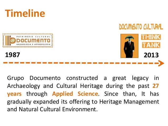 CONTINUOUS ARCHAEOLOGY: SCIENCE APPLIED TO THE NATURAL CULTURAL ENVIRONMENT Slide 2