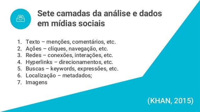 Sete camadas da análise e dados em mídias sociais 1. Texto – menções, comentários, etc. 2. Ações – cliques, navegação, etc...