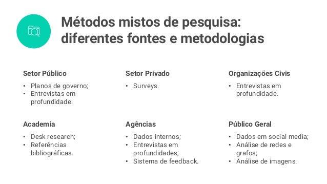 social media + network analysis Redes sociais desenhadas à mão por Jacob Moreno na década de 1930