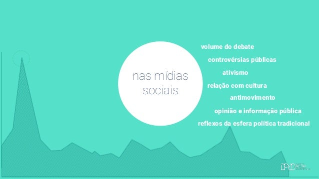 social media + network analysis
