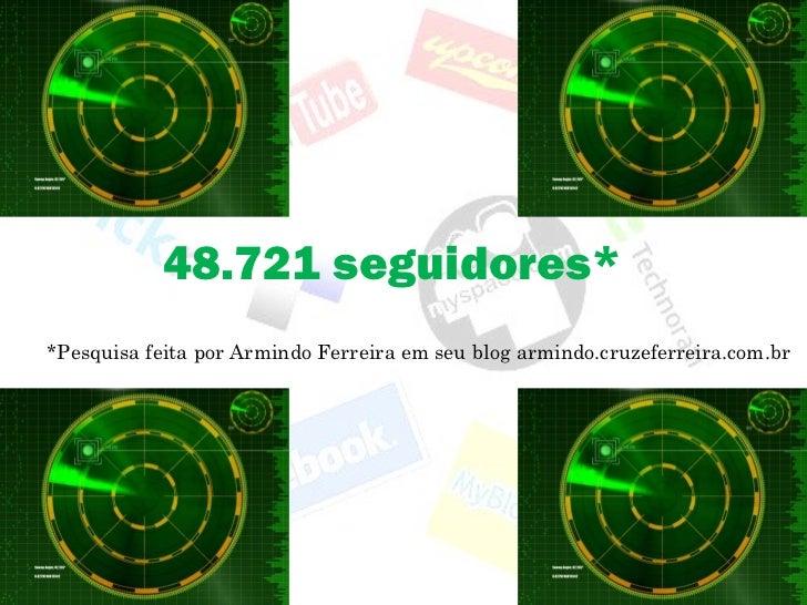 48.721 seguidores* *Pesquisa feita por Armindo Ferreira em seu blog armindo.cruzeferreira.com.br
