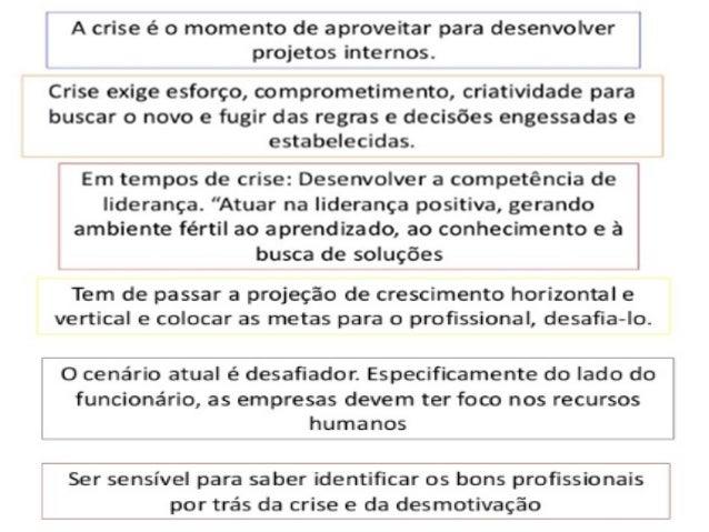 © 2015 Professor PHD Eduardo Maróstica Tendências de Mercado