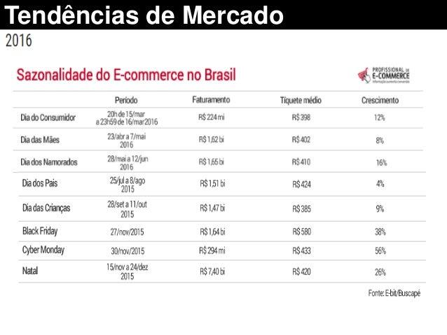 www.corebusinesssolutions.com.br