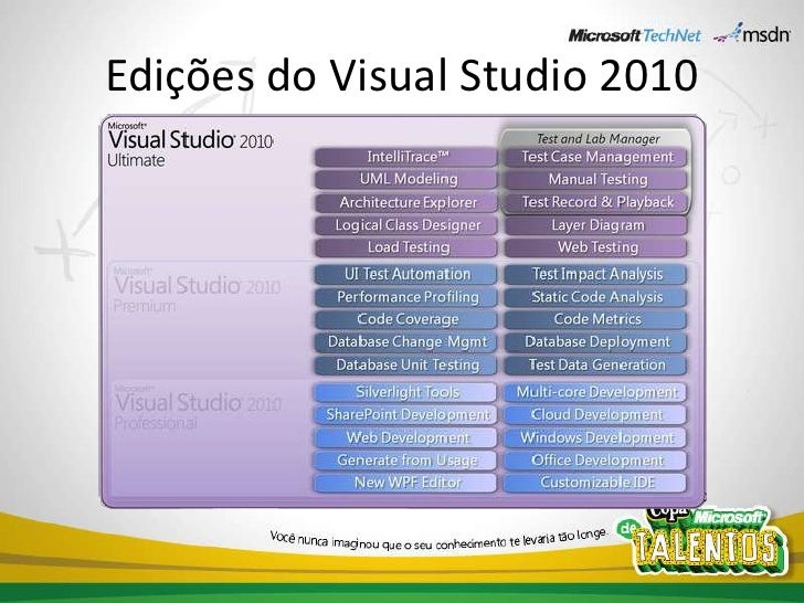 Palestra novidades do visual studio 2010 community launch br 7 edies do visual studio 2010br ccuart Images