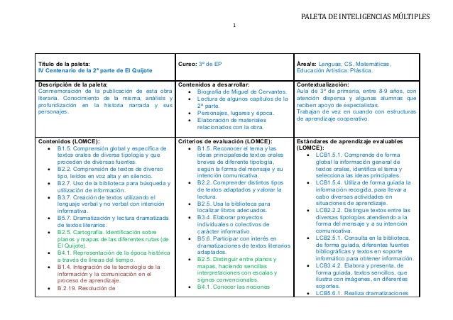 PALETA DE INTELIGENCIAS MÚLTIPLES 1 Título de la paleta: IV Centenario de la 2ª parte de El Quijote Curso: 3º de EP Área/s...