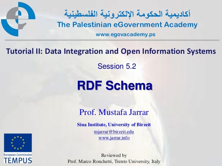 أكاديمية الحكومة اإللكترونية الفلسطينية              The Palestinian eGovernment Academy                               w...