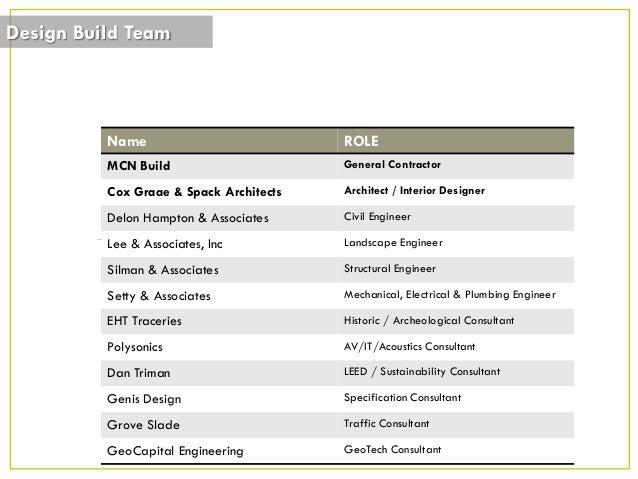Design Build Team Name