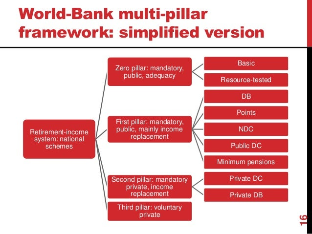 world bank policy research working paper no 4978 Portfolio diversification and the cross-sectional distribution of foreign investment  policy research working paper 4978, world bank.