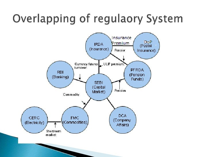 Overlapping of regulaory System<br />