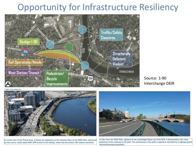 Source: 1-90 Interchange DEIR Opportunity for Infrastructure Resiliency