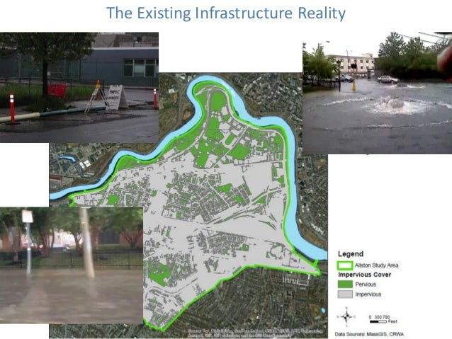 The Existing Infrastructure Reality