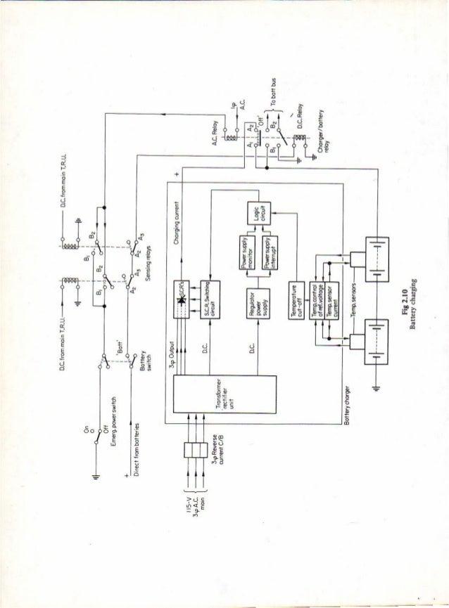 Pallett aircraft electricalsystems