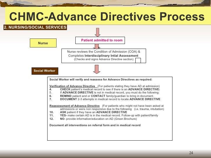 Palliative Care Advance Care Planning A Collaborative Approach