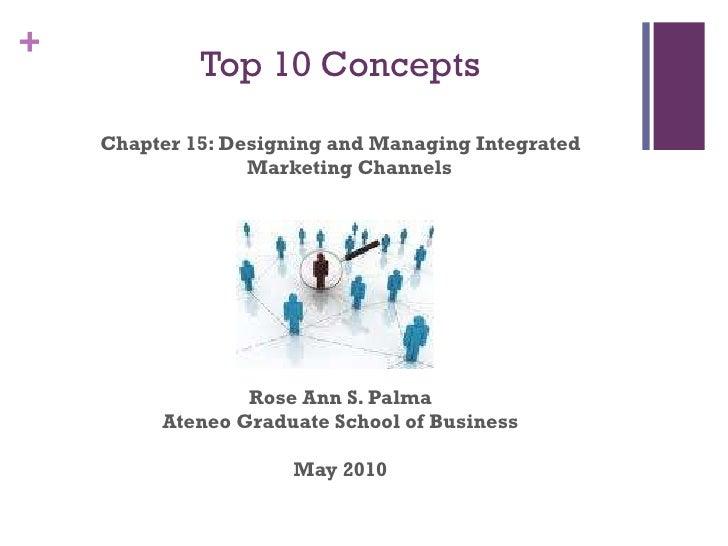 Top 10 Concepts <ul><li>Chapter 15: Designing and Managing Integrated Marketing Channels </li></ul><ul><li>Rose Ann S. Pal...