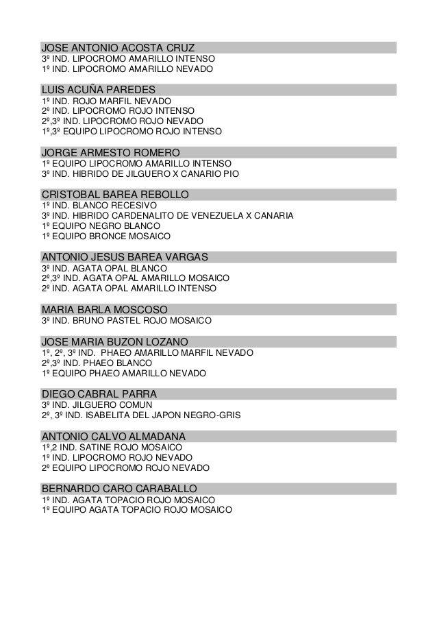 JOSE ANTONIO ACOSTA CRUZ 3º IND. LIPOCROMO AMARILLO INTENSO 1º IND. LIPOCROMO AMARILLO NEVADO  LUIS ACUÑA PAREDES 1º IND. ...