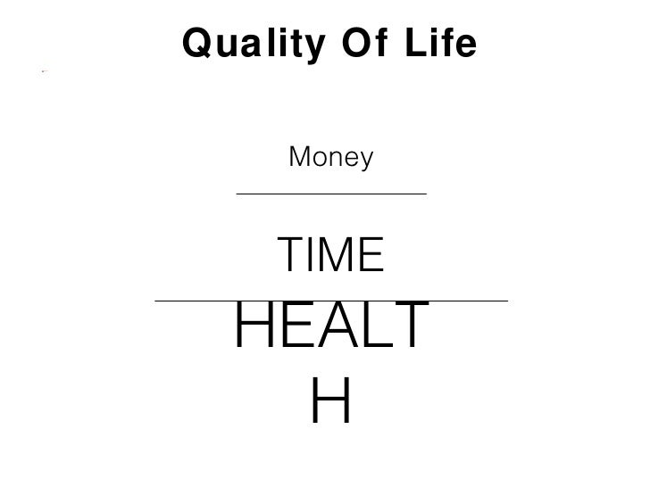 image.png            Quality Of Life                 Money                TIME              HEALT                H
