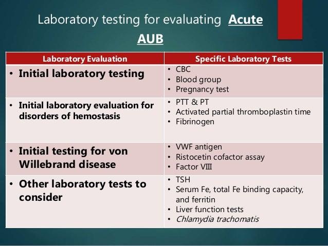 Palm Coein Clasification Cb Abnormal Uterine Bleeding In Patient