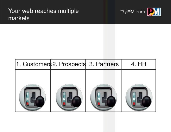 Your web reaches multiplemarkets  1. Customers 2. Prospects 3. Partners   4. HR