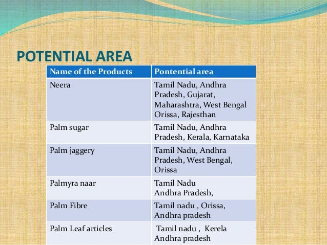 Palm Gur Industry In India