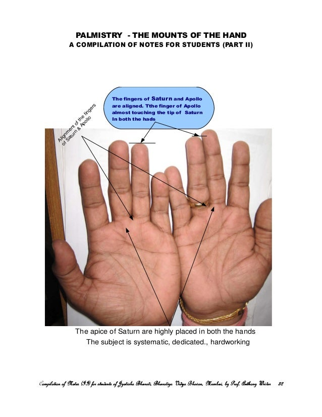 Palmistry the mounts of the hand - a compilation for