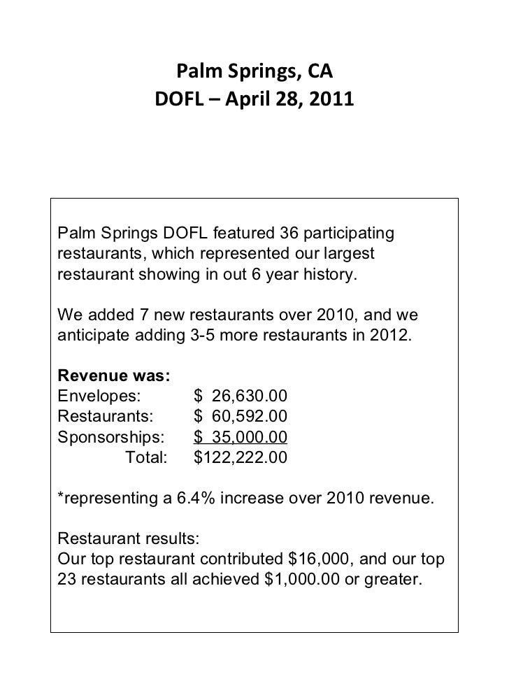 Palm Springs, CA DOFL – April 28, 2011 Palm Springs DOFL featured 36 participating restaurants, which represented our larg...