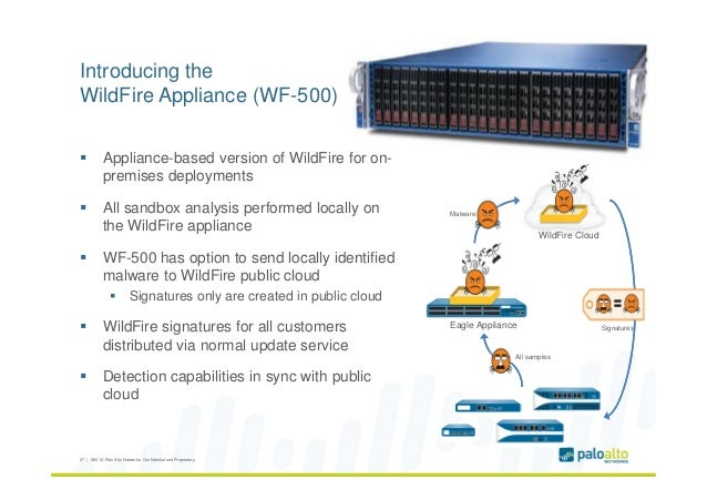 Palo alto networks product overview