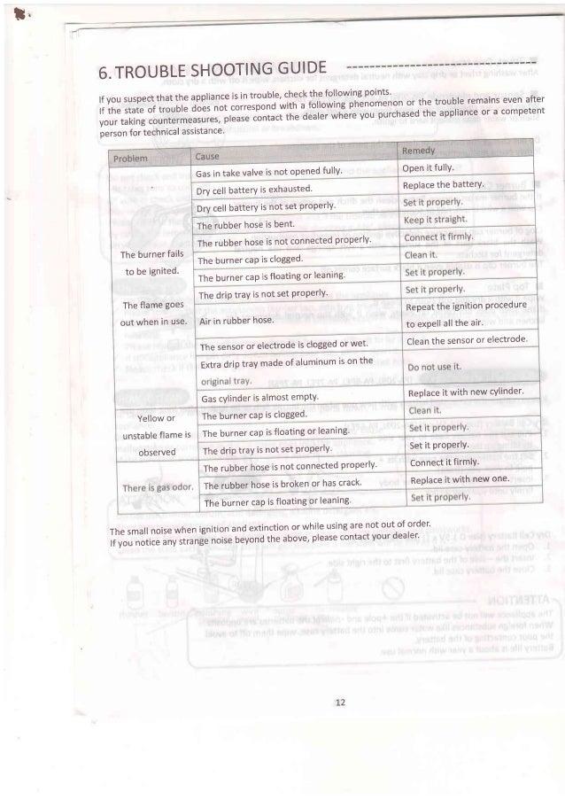 paloma instruction manual rh slideshare net Vin Diesel Paloma Paloma Gomes Xx