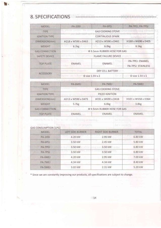 paloma instruction manual rh slideshare net Vin Diesel Paloma Paloma Gomes Model