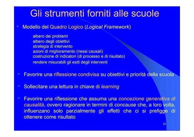Gli strumenti forniti alle scuoleGli strumenti forniti alle scuole • Modello del QuadroQuadro LogicoLogico (Logical Framew...
