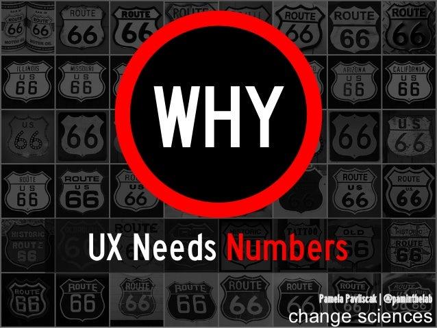 UX Needs Numbers change sciences Pamela Pavliscak   @paminthelab WHY