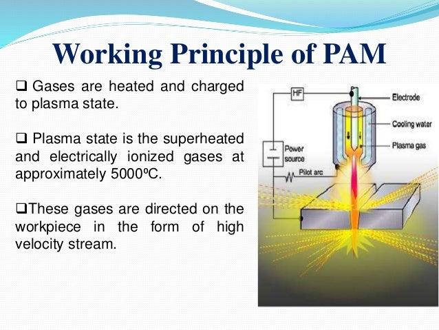 Laser Beam Machining Ppt Download For Mac Boosterhouston Over Blog Com