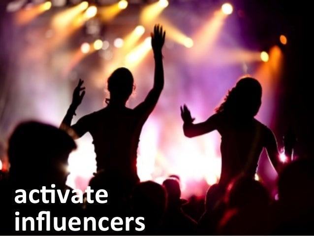 ac2vate   influencers