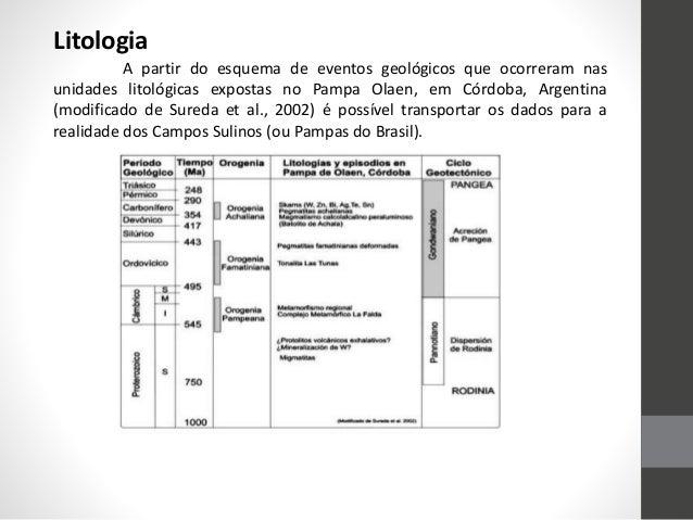 A partir do esquema de eventos geológicos que ocorreram nas unidades litológicas expostas no Pampa Olaen, em Córdoba, Arge...