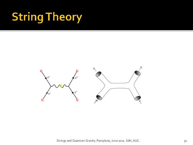Strings, Quantum Gravity, and Reduction