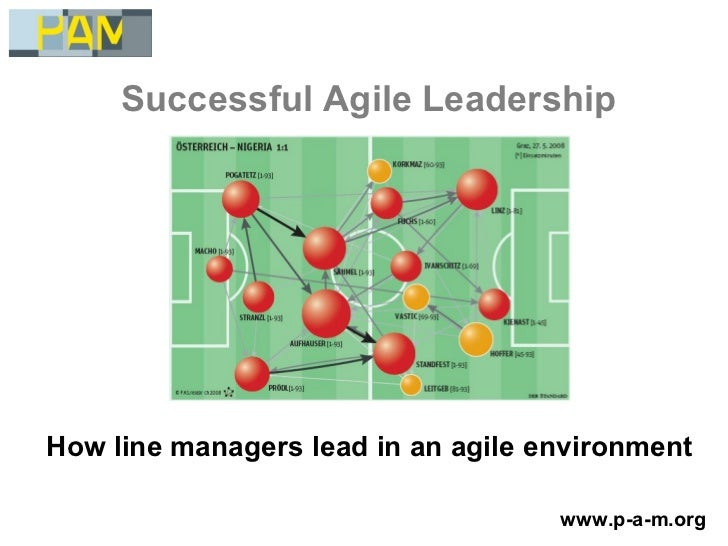 Successful Agile LeadershipHow line managers lead in an agile environment                                    www.p-a-m.org