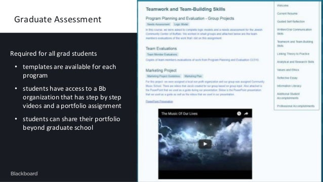 Leveraging Blackboard Solutions for Program Assessment: Four Perspect…