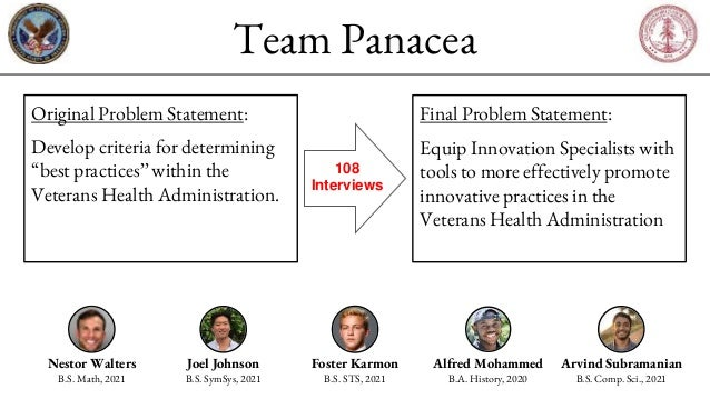 "Team Panacea Original Problem Statement: Develop criteria for determining ""best practices"" within the Veterans Health Admi..."