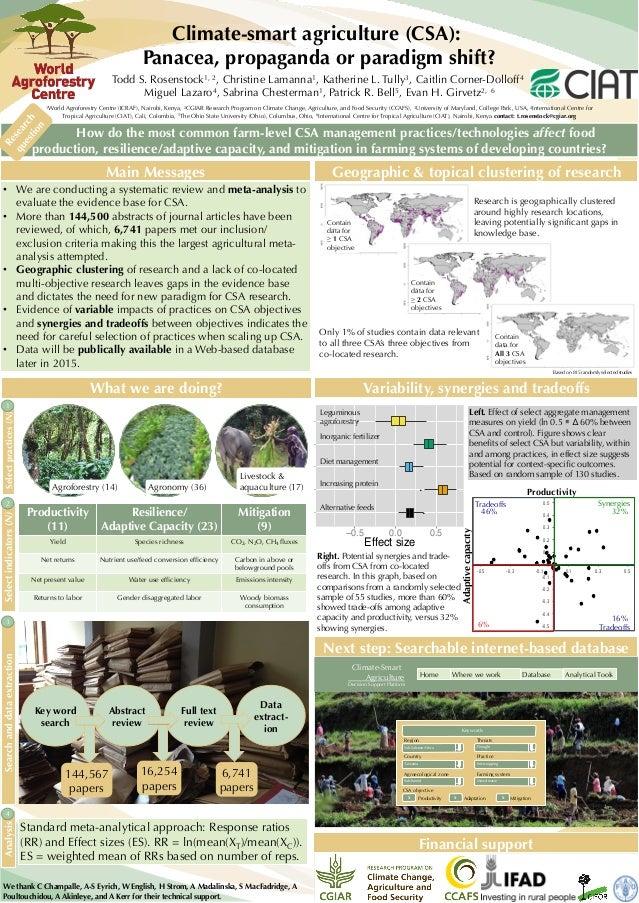Climate-smart agriculture (CSA): Panacea, propaganda or paradigm shift?