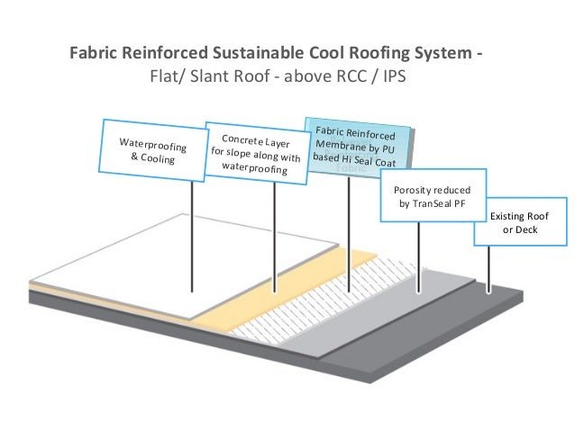 ... 24. 25 Fabric Reinforced Sustainable Cool Roofing ...