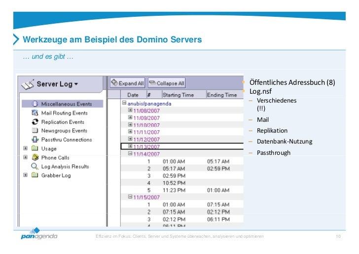 Effizienz Im Fokus Clients Server Systeme 252 Berwachen