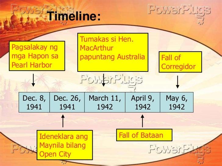timeline wikang filipino Quisumbing ang kautusang pangkagawaran blg81 na nagtatakda ng bagong alpabeto at patnubay sa pagbabaybay ng wikang filipino 1988 (agos25) nilagdaan ni pang.