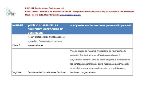 CO-FLUIR Constelaciones Familiares en red. Primer sondeo - Respuestas de usuarios de PANAMÁ. Se suprimieron los datos pers...