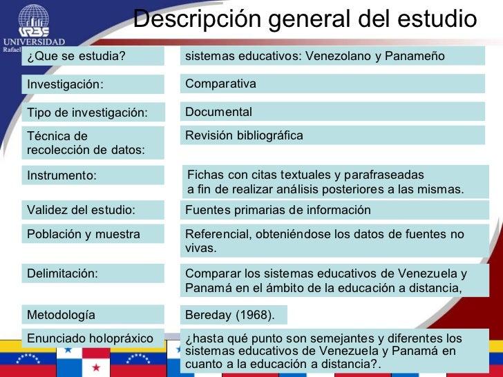 Panama Y Venezuela Educacion Comparada Slide 3