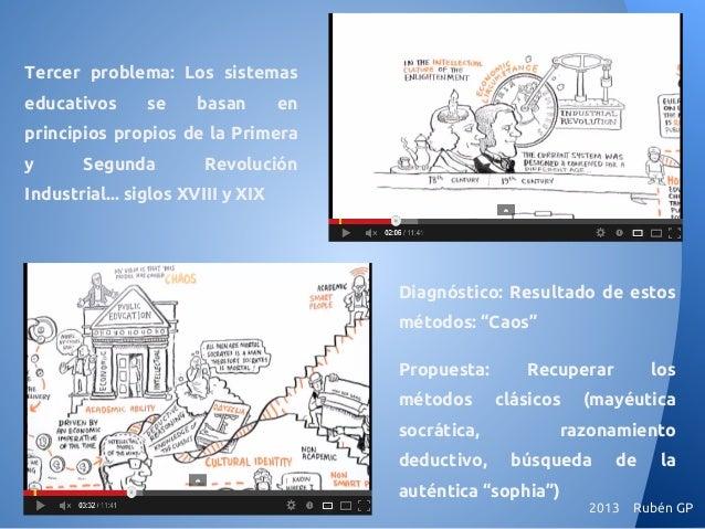 Sir Ken Robinson S Ted Talk Revolucionemos El Aprendizaje