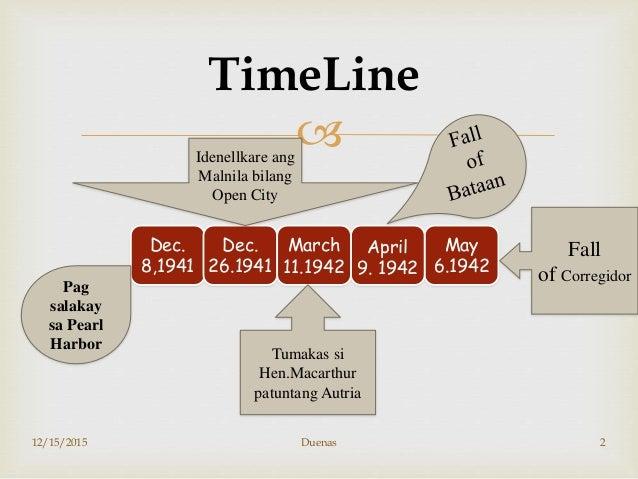 Timeline ng pagdating ng mga hapones sa pilipinas