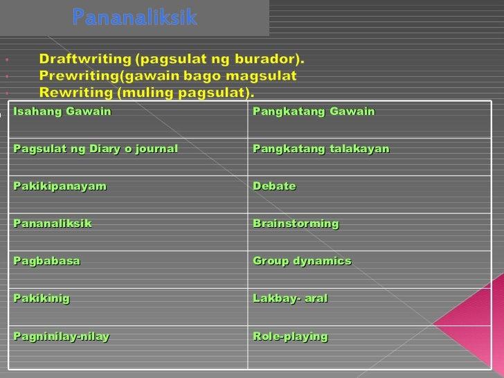 Filipino Philosophy: A Critical Bibliography, 1774-1997