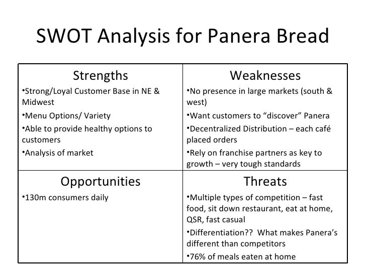 external analysis of sunshine bread View external enviroment analysis-panera bread from mg 300 at millikin principles of management external environment analysis nicole economou 3/6/14 the company i.