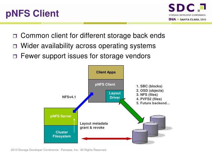 pNFS Client<br />Common client for different storage back ends<br />Wider availability across operating systems<br />Fewer...