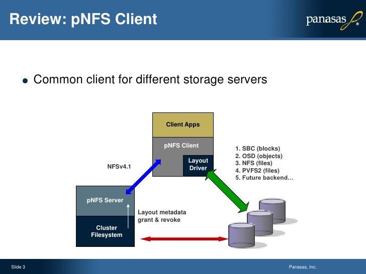 Panasas pNFS Status (September 2010)