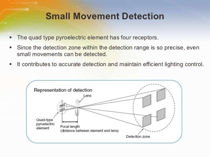 Small Movement Detection <ul><li>The quad type pyroelectric element has four receptors. </li></ul><ul><li>Since the detect...